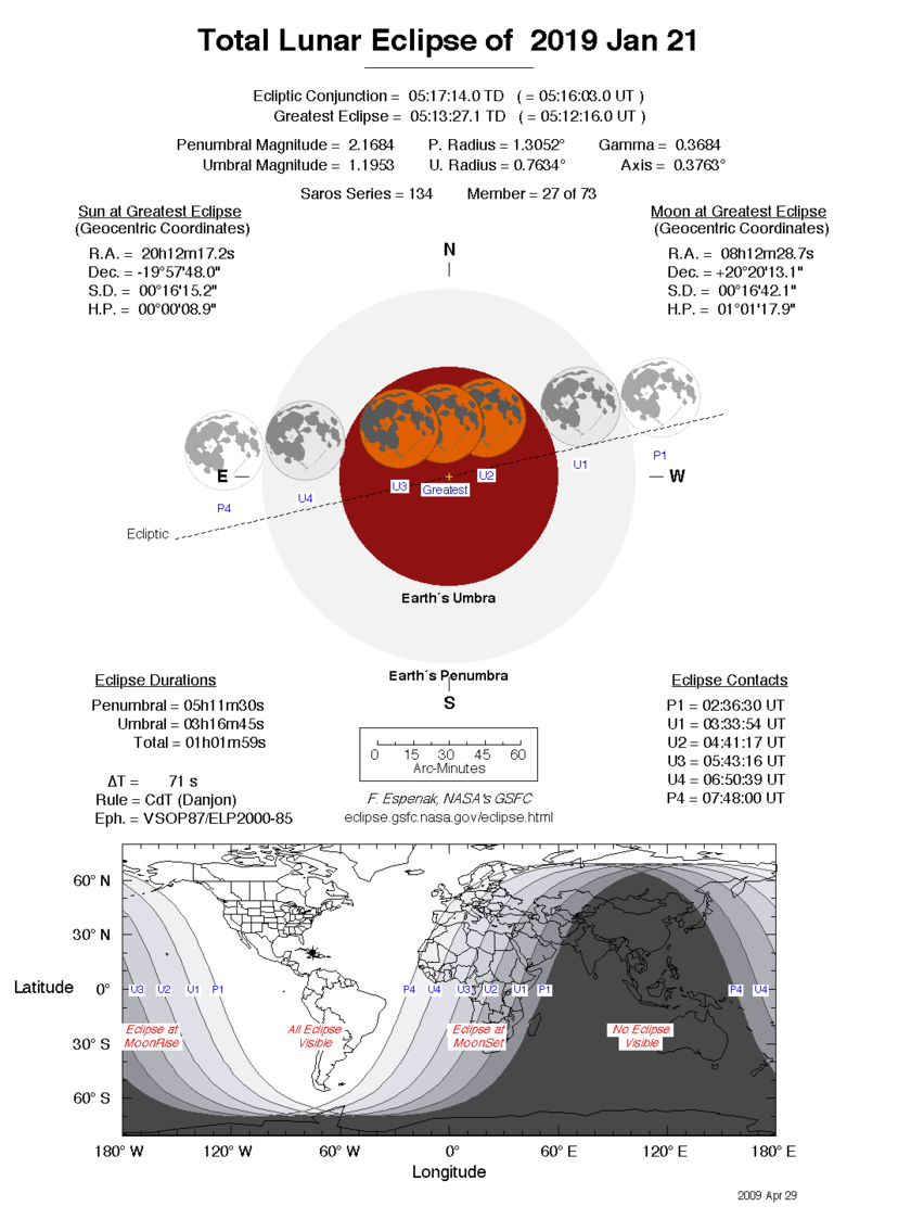 Your Guide To The Total Lunar Eclipse On 20 January The Planetary