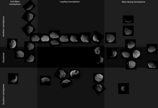 HRSC images of Phobos as of April 2008