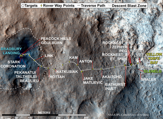 Curiosity route map to sol 110, with place names