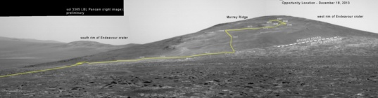 Sol 3365 approach to