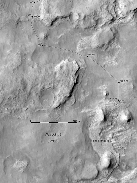 Phil Stooke's Curiosity Route Map: Pulling up to Kimberley (sols 564-583)