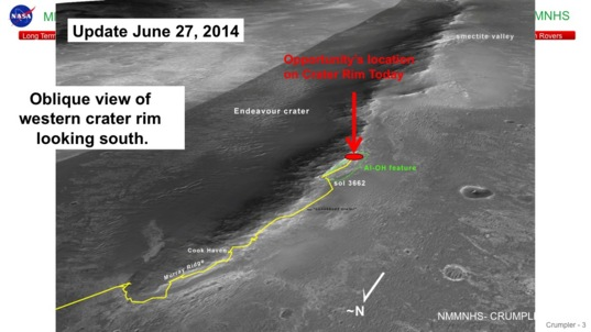 Opportunity's location as of June 27, 2014