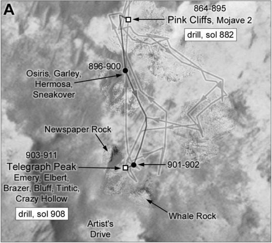 Phil Stooke's Curiosity Route Map Detail: Pahrump Hills walkabout 3 (sols 864-911)
