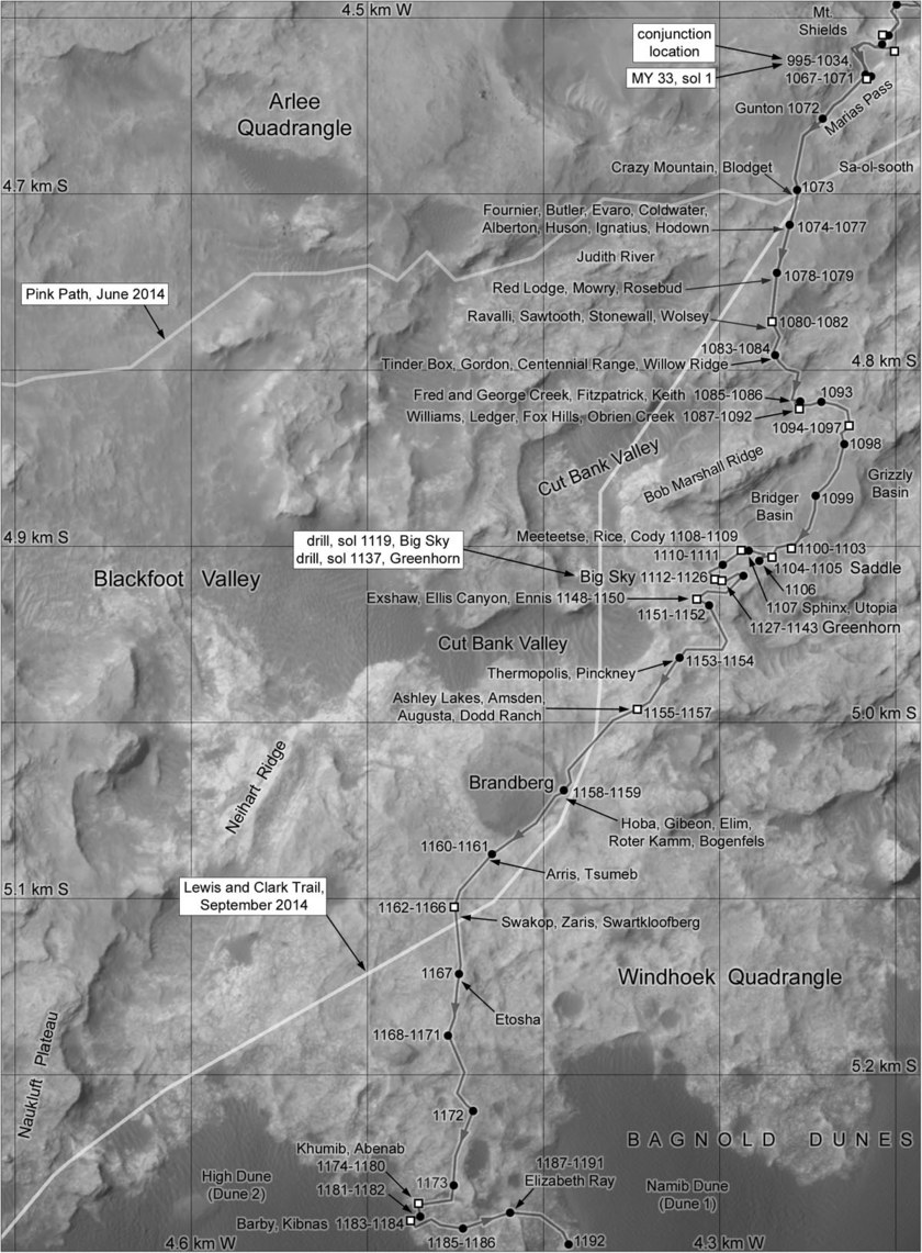 Phil Stooke's Curiosity Route Map Section 9: Marias Pass to Bagnold Dunes (sols 974-1192)