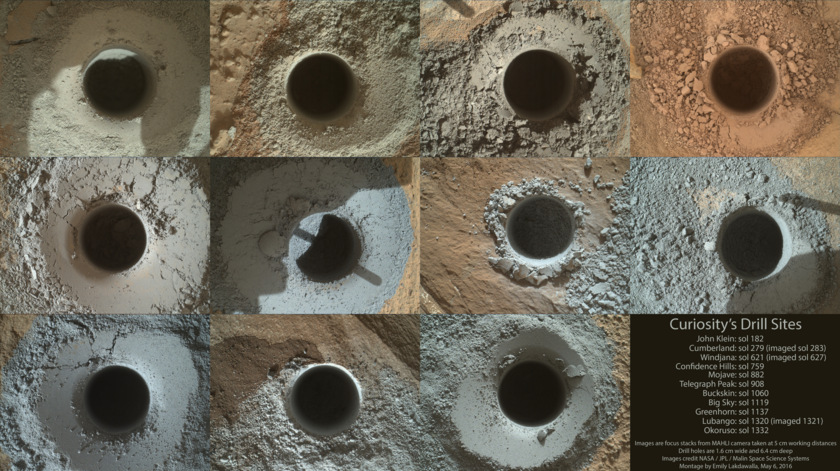 Eleven Curiosity drill holes on Mars