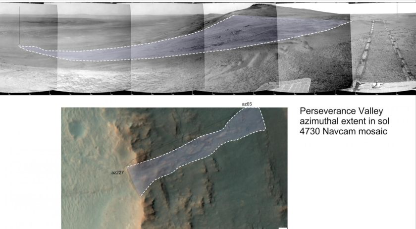 Comparison of the MRO HiRISE view and the view from Opportunity at the current location