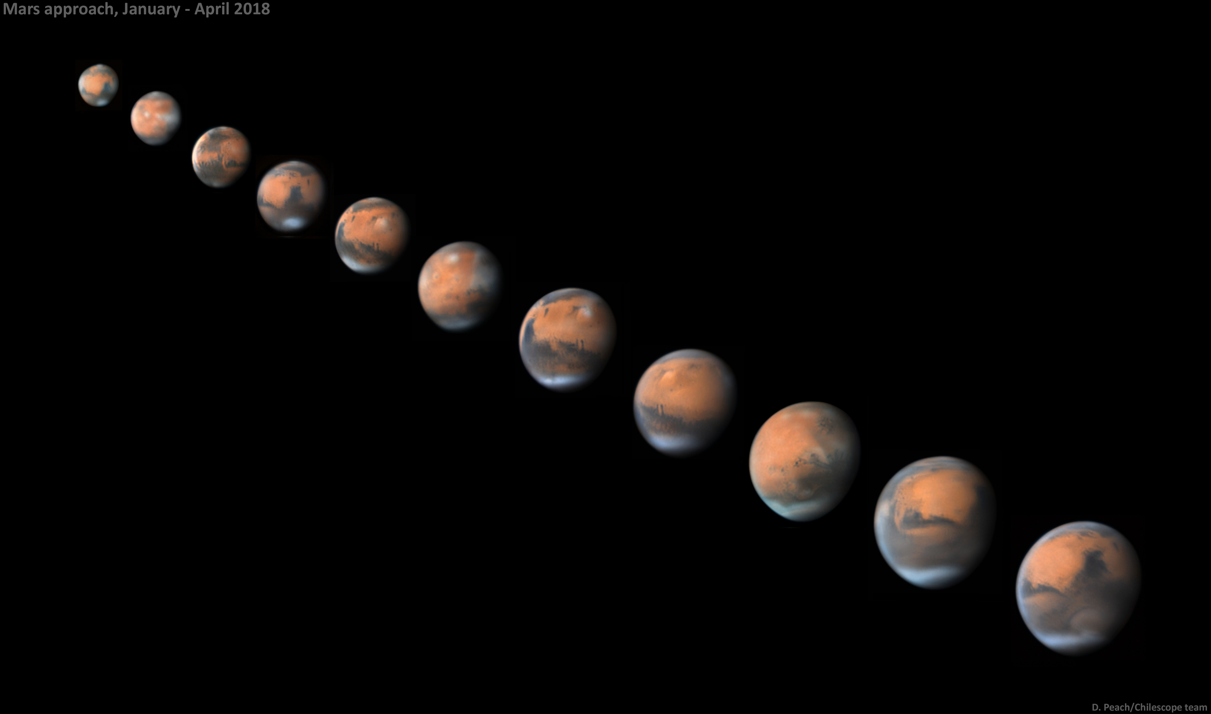 Approaching Mars on Spaceship Earth