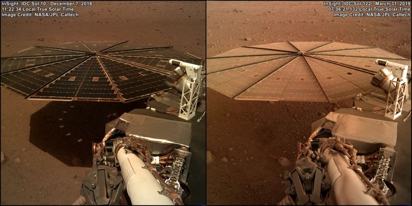 Dust accumulation on InSight's solar panels to sol 122
