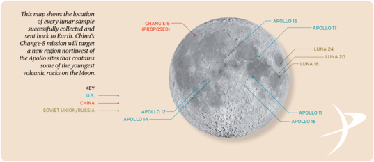 Every Lunar Sample Location