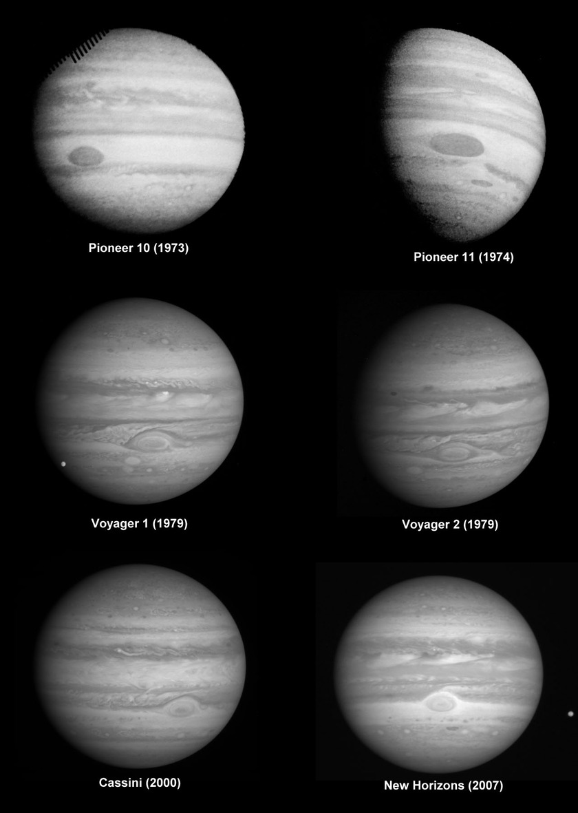 Six spacecraft views of Jupiter