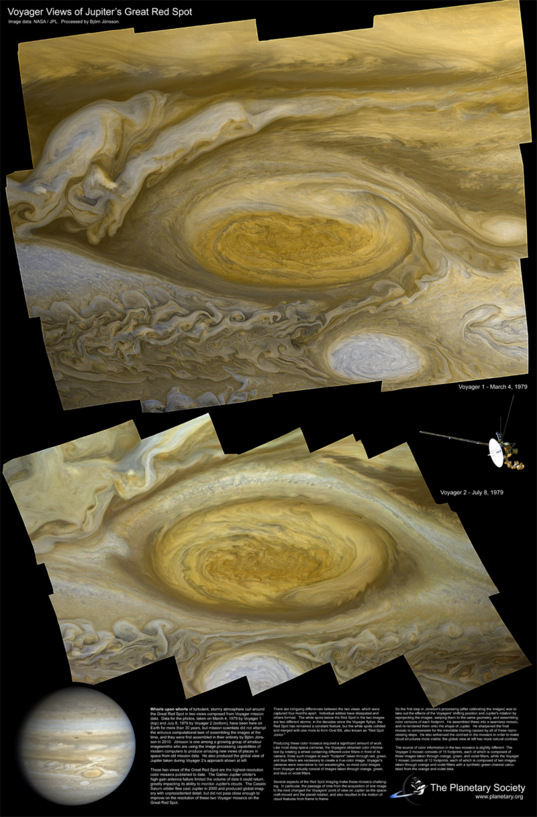 Planetary Society poster: Voyager views of Jupiter's Great Red Spot