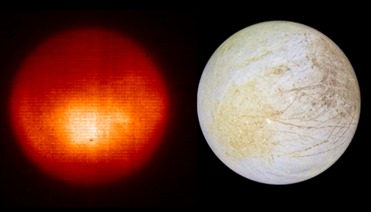 Europa from the Keck telescope and the Galileo spacecraft