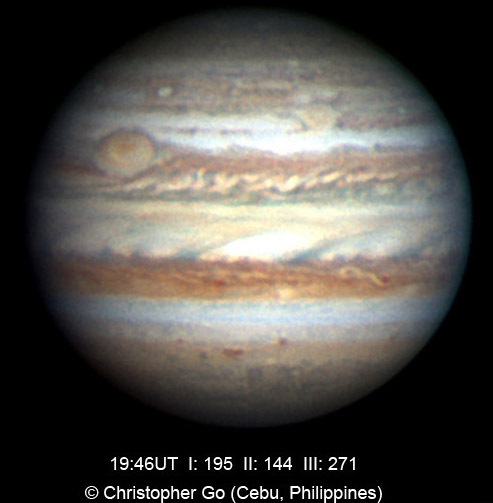 Jupiter: Red and Red Jr.