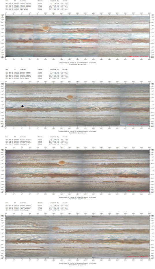 Jupiter's changing weather