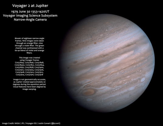 Voyager 2 at Jupiter