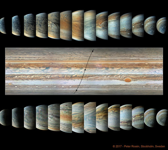 Recreating Juno perijove 6 from ground telescopes