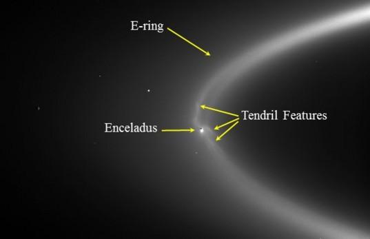 Enceladus' halo