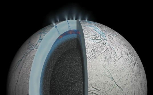 Subsurface Structure of Enceladus' Plumes