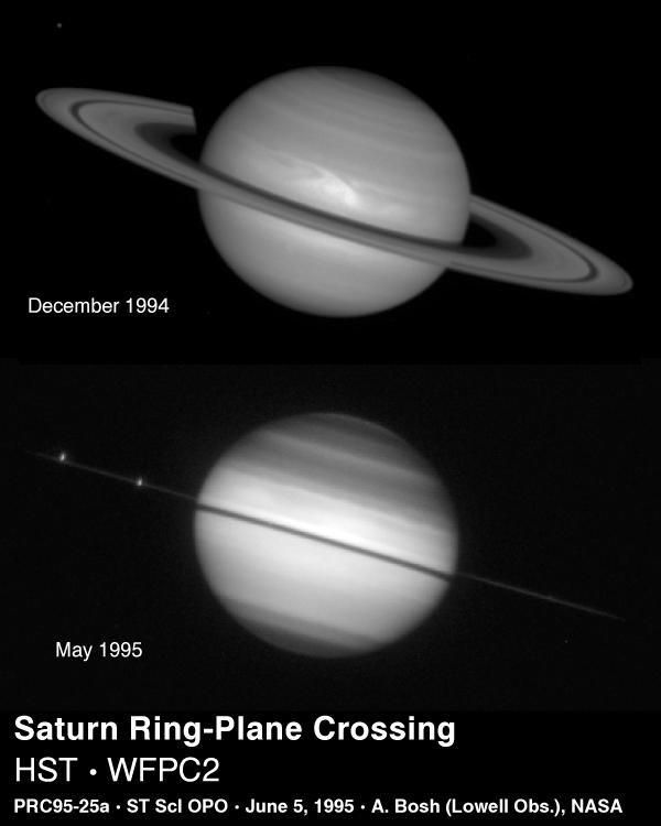 Hubble views Saturn ring plane crossing, 1995