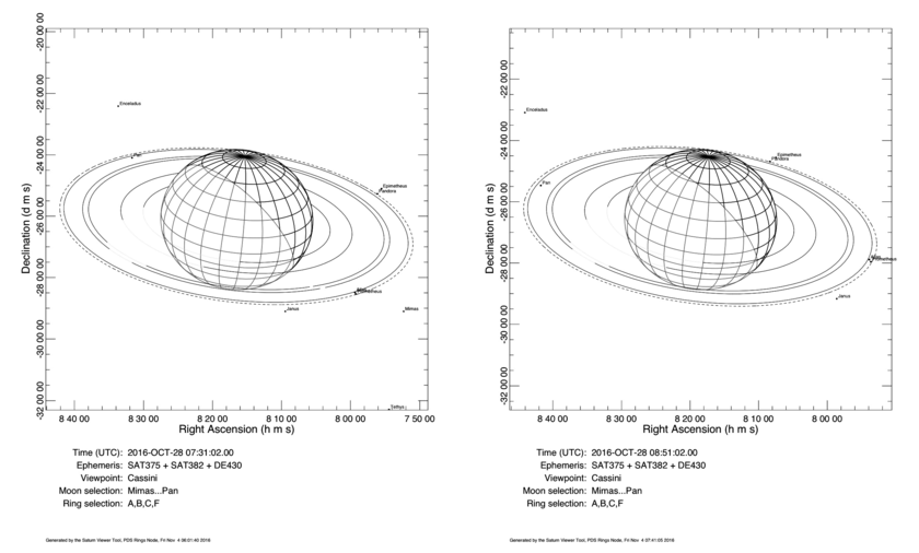 Simulated views of Saturn at the beginning and end of the