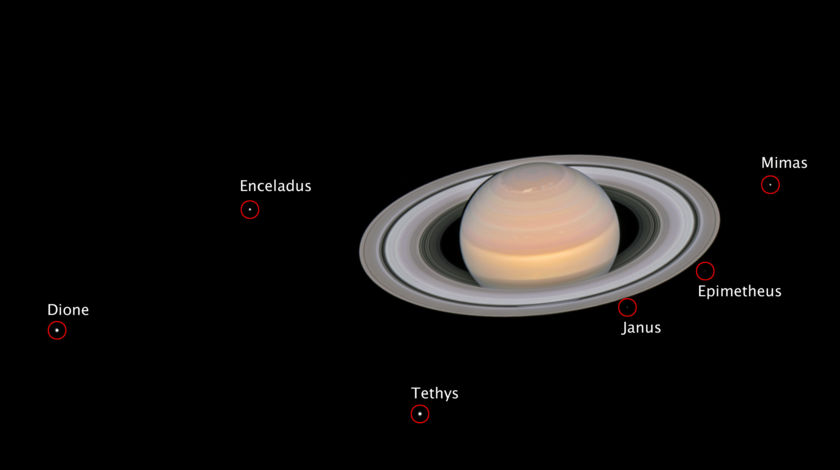 Saturn and its moons at opposition (annotated version)