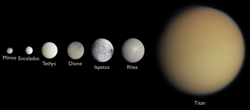 Saturn's largest moons, to scale