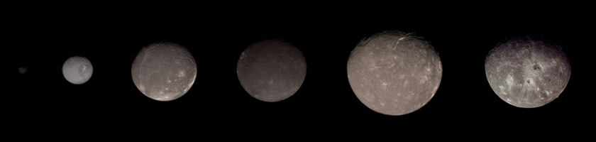 Colors and sizes of Uranus' moons