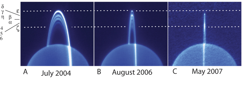 IR Keck images of Uranus ring crossing