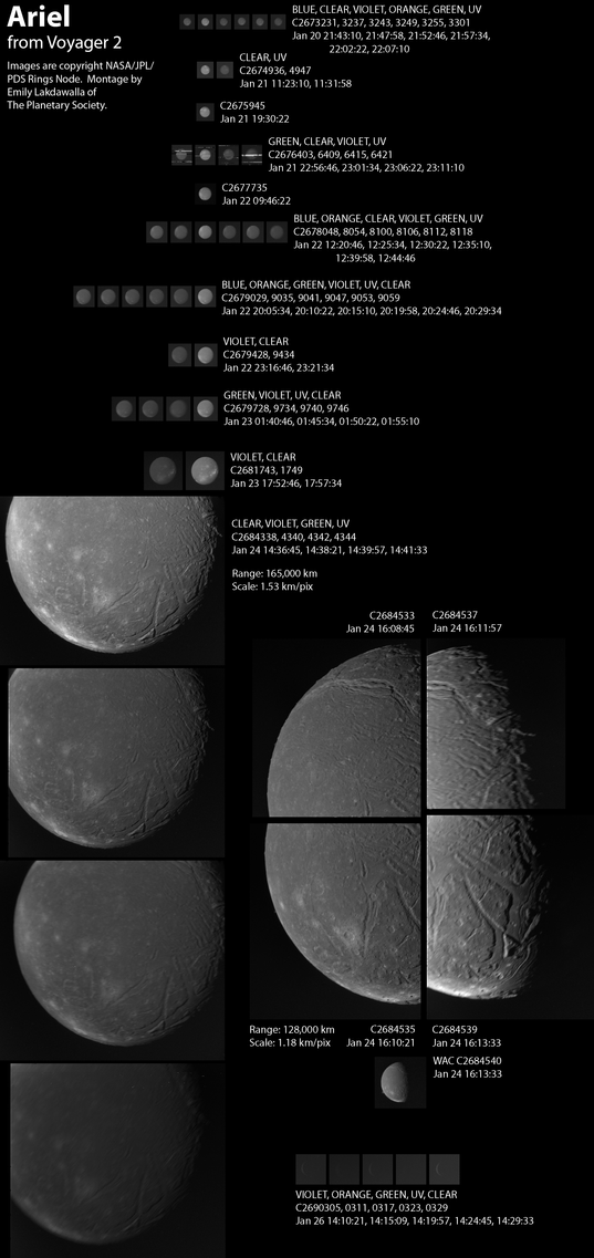 Voyager 2's Ariel image catalog