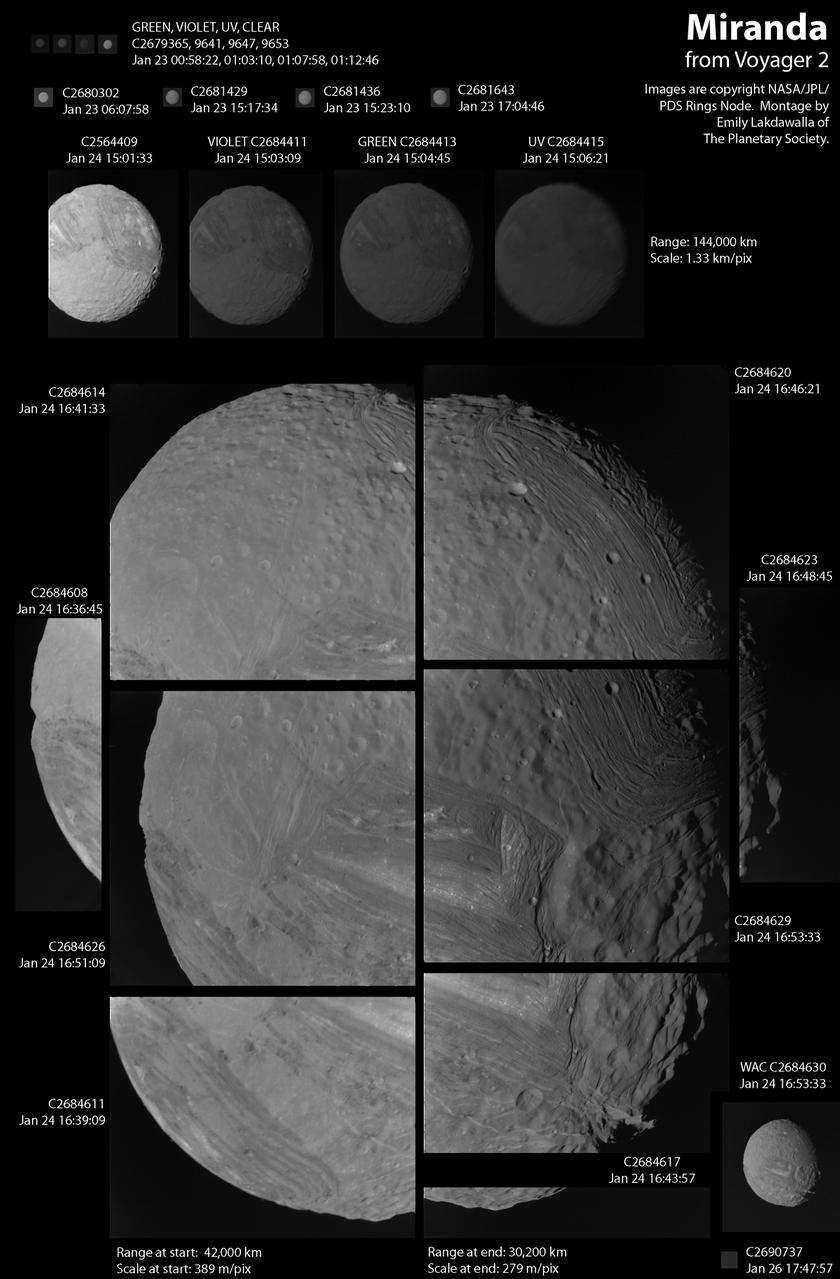 Voyager 2's Miranda image catalog