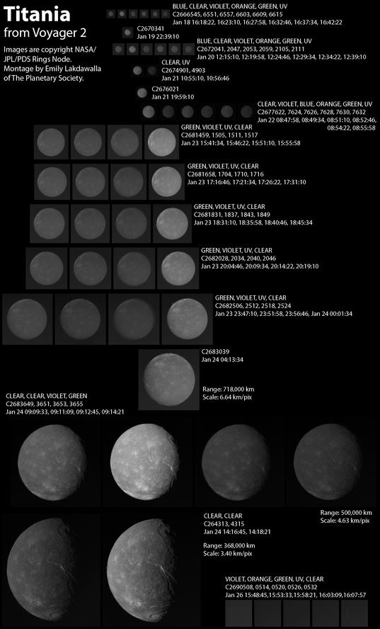 Voyager 2's Titania image catalog