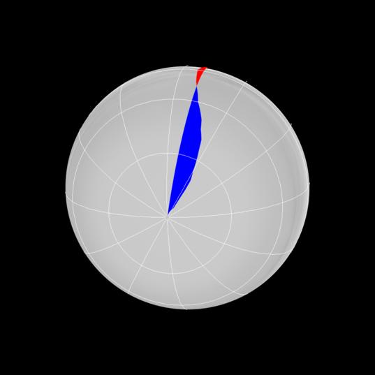 Schematic of Uranus' east-west zonal winds