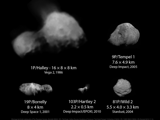 Comets visited by spacecraft