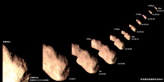 Chang'e-2 Images of Asteroid Toutatis