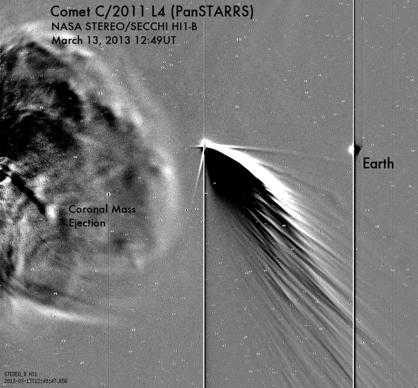 Comet PANSTARRS, Earth, and a coronal mass ejection as seen from STEREO-B