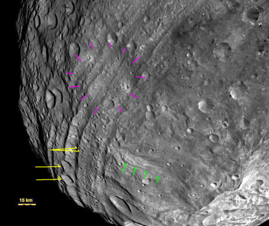 Vesta's grooves (annotated)
