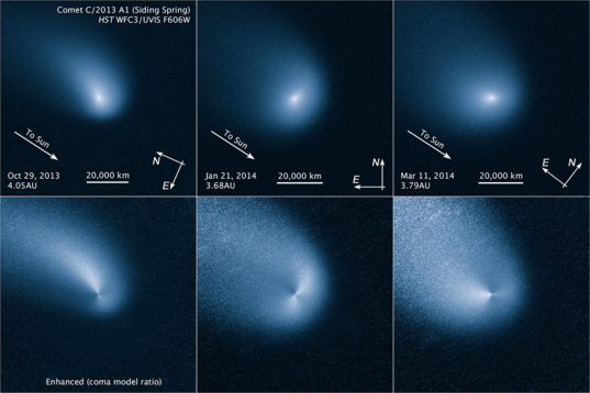 Compass and scale image for Comet C/2013 A1 Siding Spring (3 epochs)