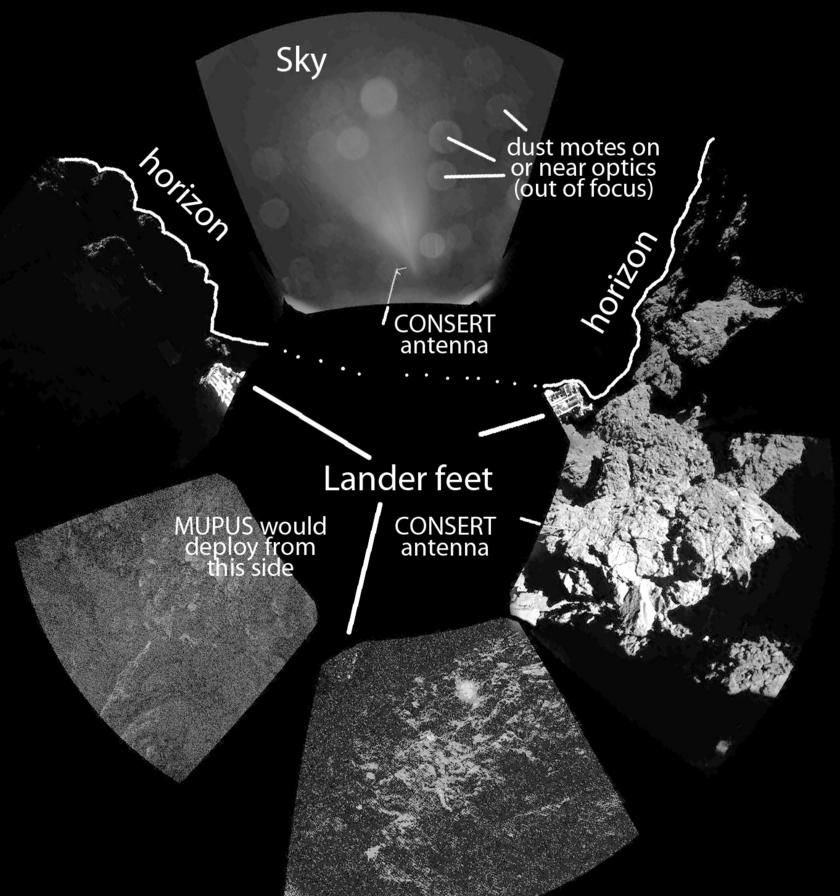 ÇIVA's view around Philae (annotated)