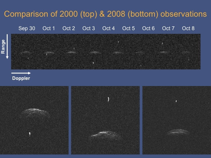 Observations of binary asteroid 2000 DP107