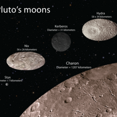 Artist's concept of Pluto's moons