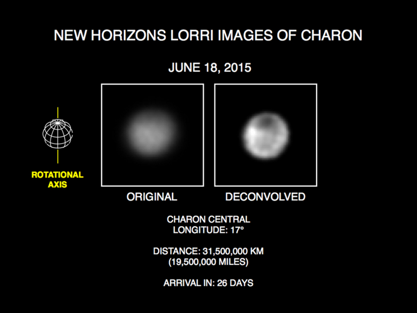 New Horizons spies features on Charon, June 18, 2015