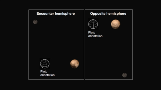 Pluto and Charon in color: LORRI + MVIC, June 25 & 27, 2015