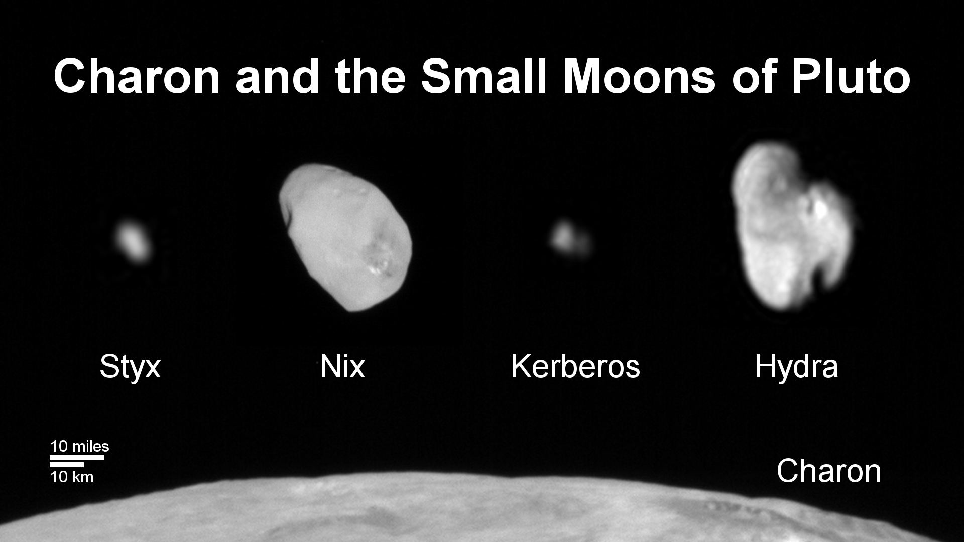 DPS 2015: Pluto's small moons Styx, Nix, Kerberos, and ...