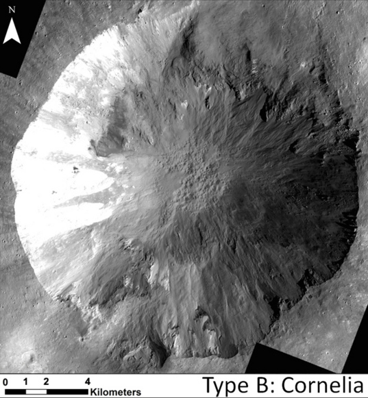 Cornelia Crater, Vesta
