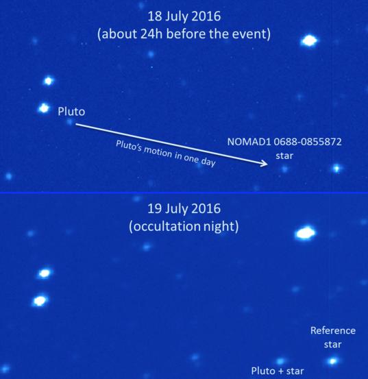 Pluto stellar occultation