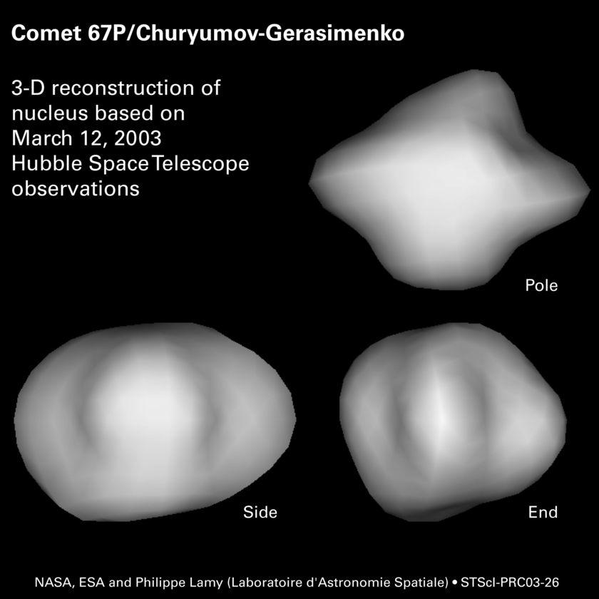 67P/ Churyumov–Gerasimenko