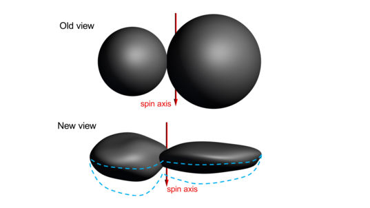 Shape model for 2014 MU69