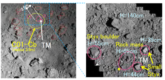 Hazards around Second Hayabusa2 Touchdown Site