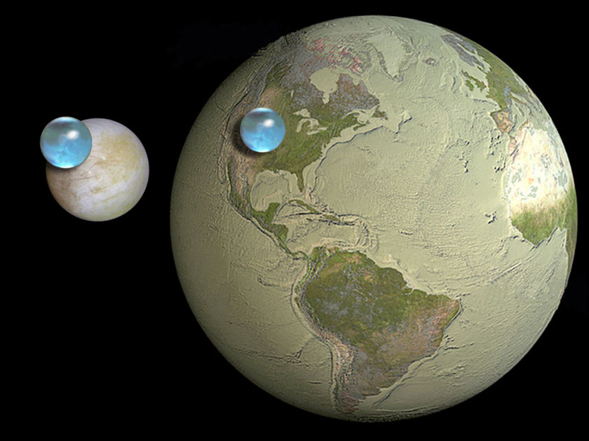 Water on Europa vs. Water on Earth
