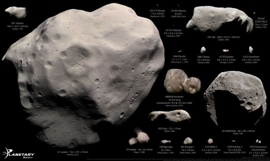 Small Asteroids and Comets Visited by Spacecraft as of December 2018, in Color